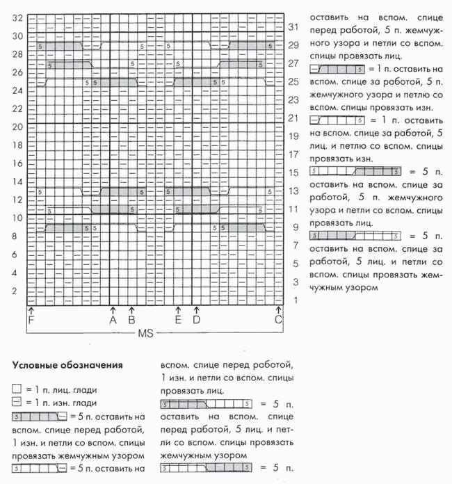 Жемчужный узор спицами: описание выполнения с фото