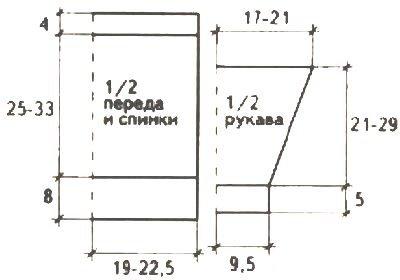 Вяжем кофту спицами: схемы для начинающих с описанием
