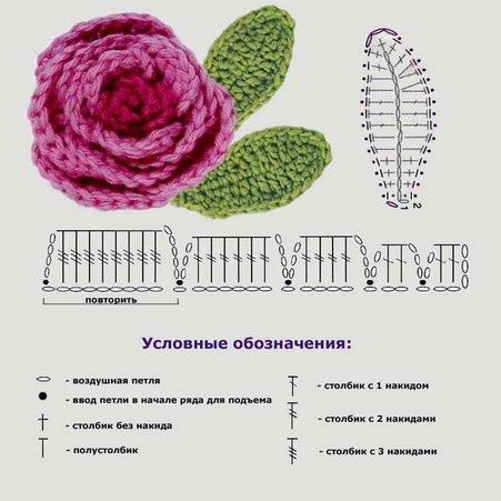 вязание крючком розы схемы с описанием для начинающих