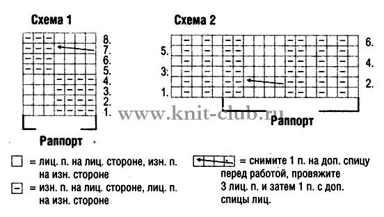 1440849505_1394315919_vjazanaja-shapka-spicami-dlja-devochki Как связать шапку спицами для начинающих — схемы вязания, уроки вязания шапки. Как вязать шапку спицами