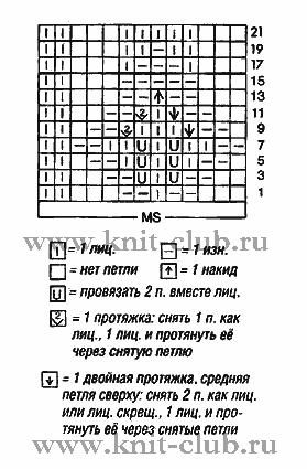 1440849552_1378503327_sirenevaja-shapka-s-listochkami Как связать шапку спицами для начинающих — схемы вязания, уроки вязания шапки. Как вязать шапку спицами