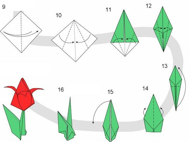 1461436868_shema-origami-tyulpan2 Букет тюльпанов из бумаги (оригами) - 3 варианта