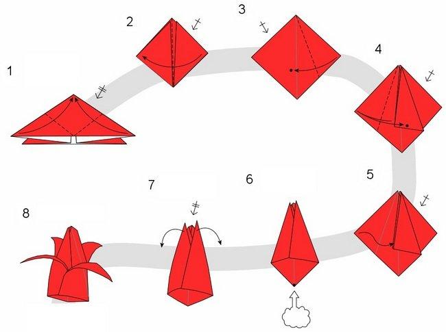 1461436881_tyulpan-origami-shema1 Букет тюльпанов из бумаги (оригами) - 3 варианта