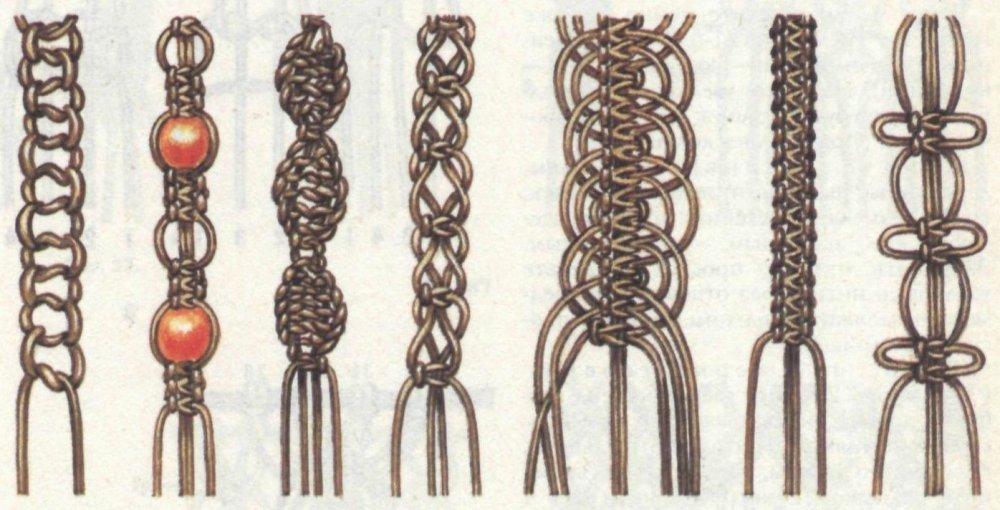 1460311147_ris_20 Макраме браслеты: схемы плетения и видео, с ниток как сплести своими руками, для начинающих с бусинами стиль