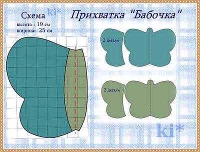 1467117445_prihvatka-dlya-gorychego_3 Прихватки и пакетницы с котами