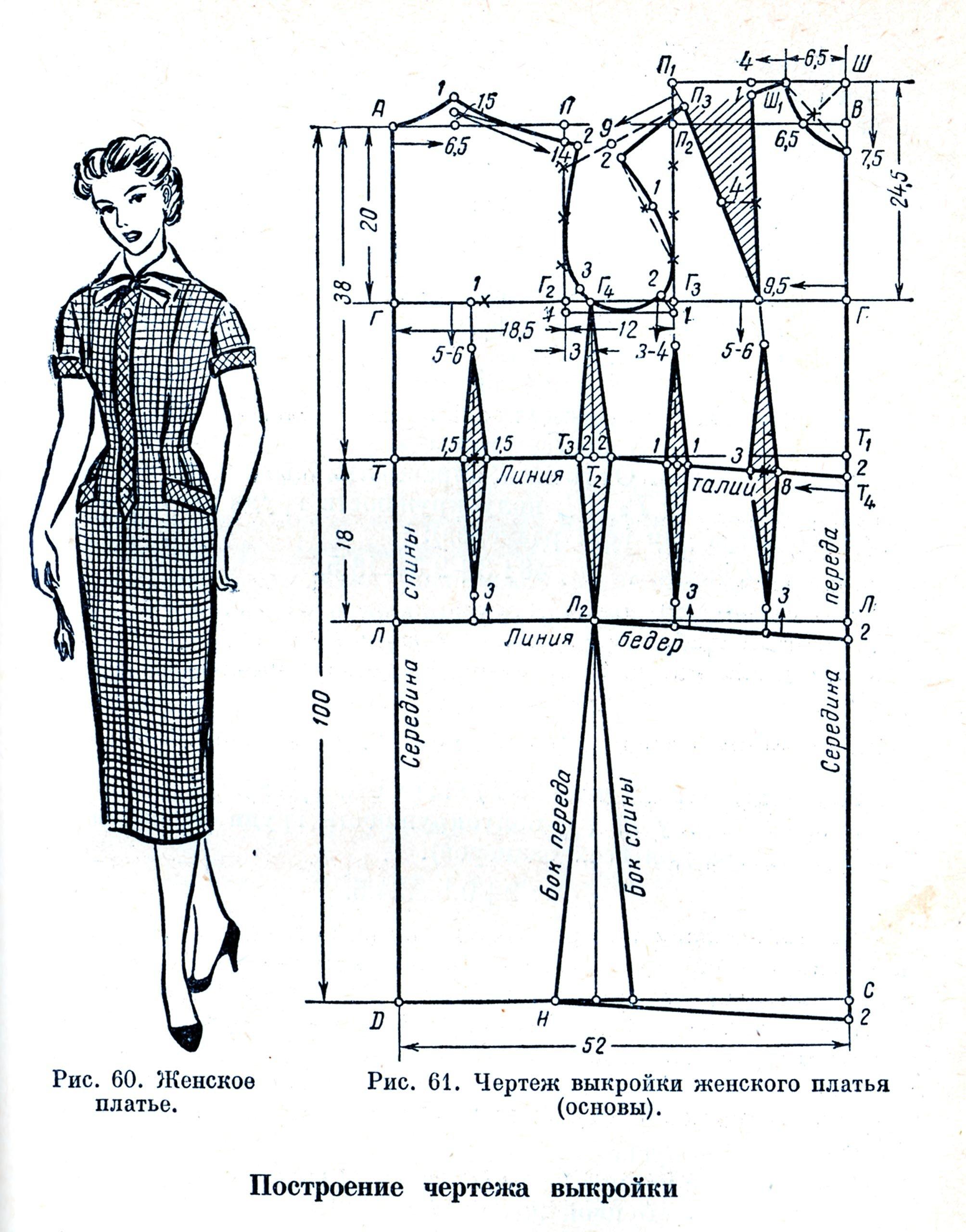 Построение выкроек женского платья