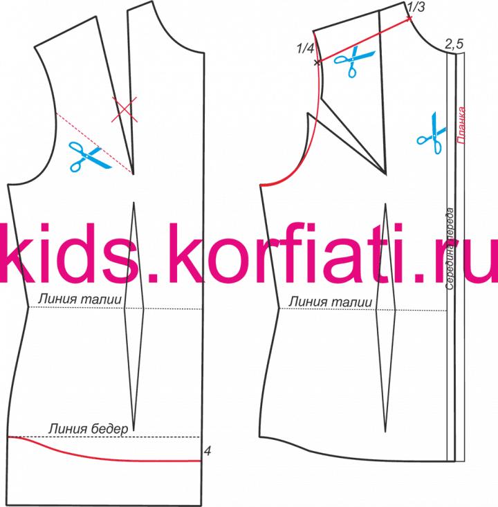 e84ce7a12e5 Выкройка блузки для девочки  для полных женщин и для беременных