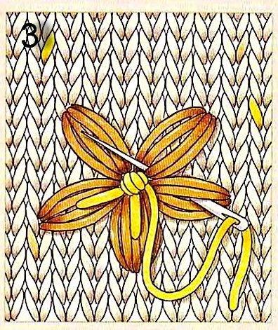 вышивка по вязаному полотну мастер класс для детей и для начинающих