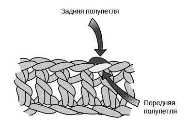 Болеро вязанное спицами
