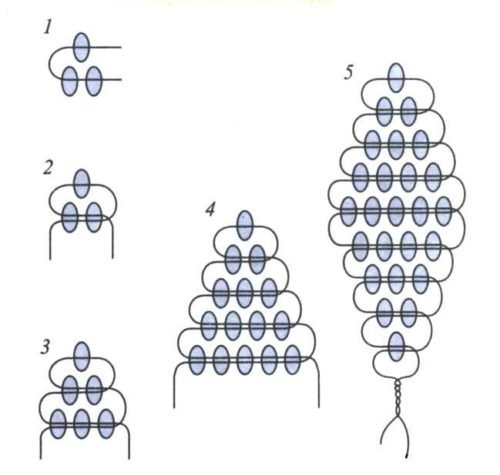 1481236082_shema-parallelnogo-pleteniya-e1468597598825 Нарцисс из бисера в технике параллельного плетения с фото и видео