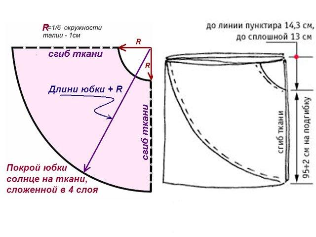 1488644901_vykrojka-1 Юбка из фатина для девочки своими руками