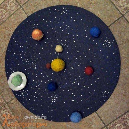 1494709338_solar-system-handmade-500x500 Макет солнечной системы своими руками: пошаговые МК с фото и видео-уроками