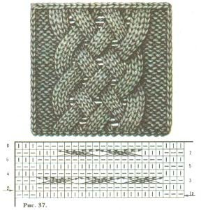 кельтские узоры фото и схемы пошаговые мк для начинающих и видео уроки